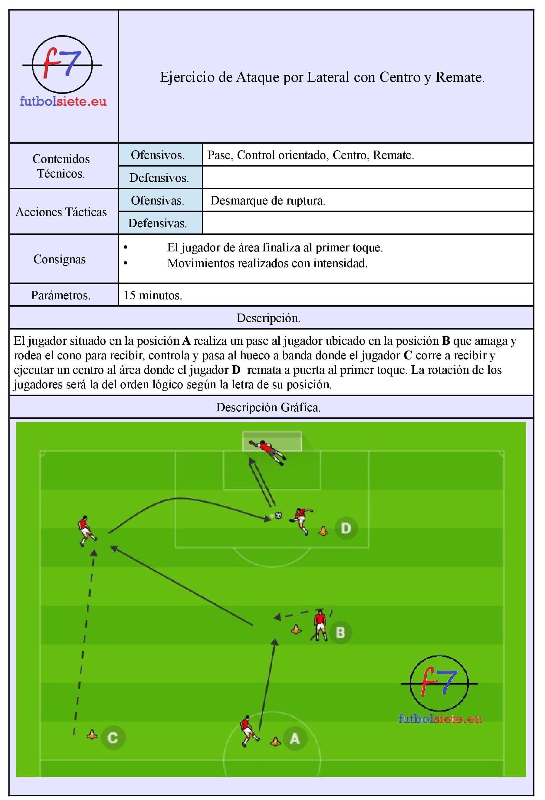 Ejercicio Fútbol y Fútbol 7 de Ataque por Lateral con Centro y Remate