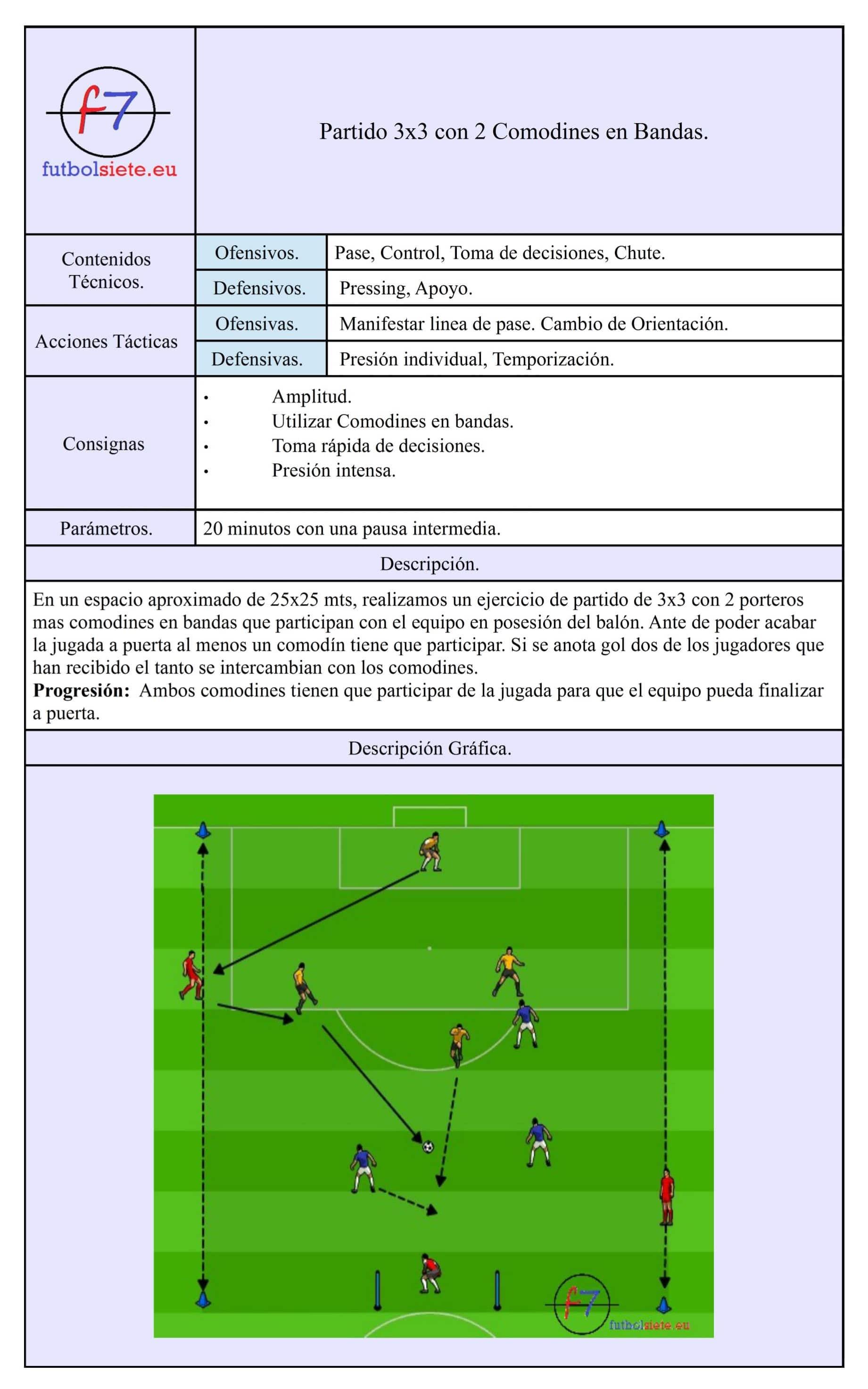 Fútbol Siete Ejercicio Partido 3x3 con 2 Comodines en Bandas