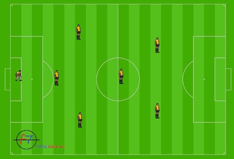 Futbol Siete. Sistema de Juego 1-3-1-2