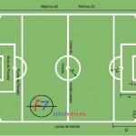 El terreno de juego futbol siete 7