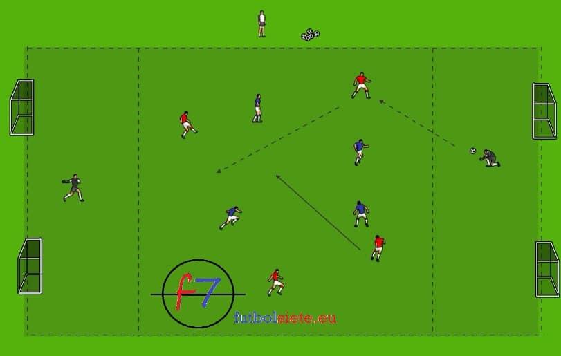 Partido 4x4 2 porteros con 4 porter as for Balon fuera de juego