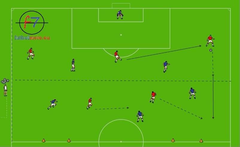 salida del balón con superioridad - presión con 2 puntas