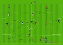 Cambio de orientación en ataque y Basculacion de la defensa.