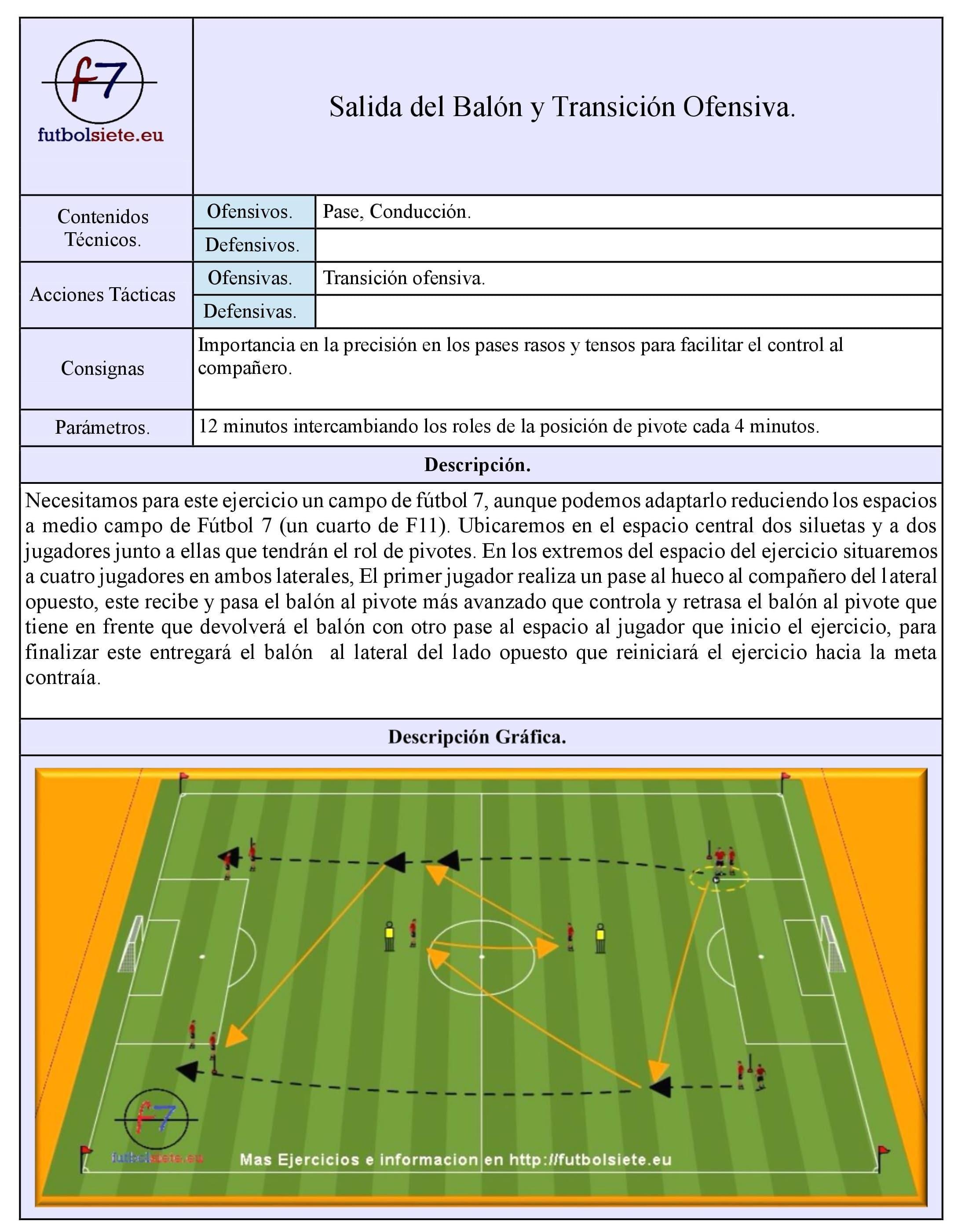 Ejercicio de entrenamiento de futbol Salida del Balón y Transición Ofensiva.