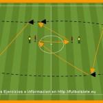 Ejercicio de entrenamiento de futbol - Salida del Balón y Transición Ofensiva.