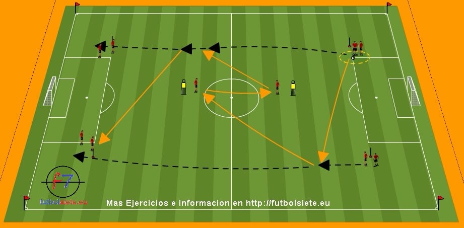 salida del balón y transición ofensiva. - futbolsiete.eu