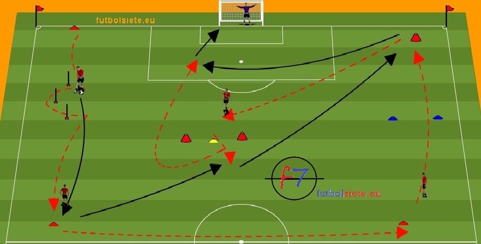 Circuito Tecnico Futbol : Circuito físico con pases centro y remate futbolsiete eu
