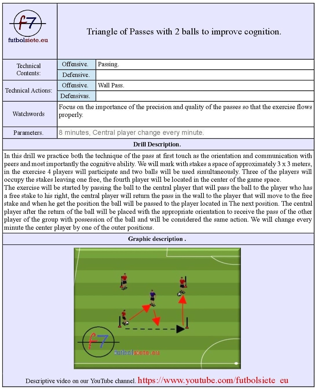 Triangle of Passes with 2 balls to improve cognition.
